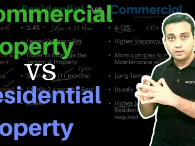 Business Property vs Residential Property Funding in India (Hindi)