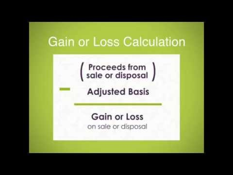 Calculating acquire or loss on the market of property