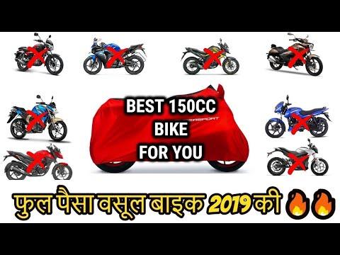 Greatest Bikes Below 2 Lakhs In India 2019 ??