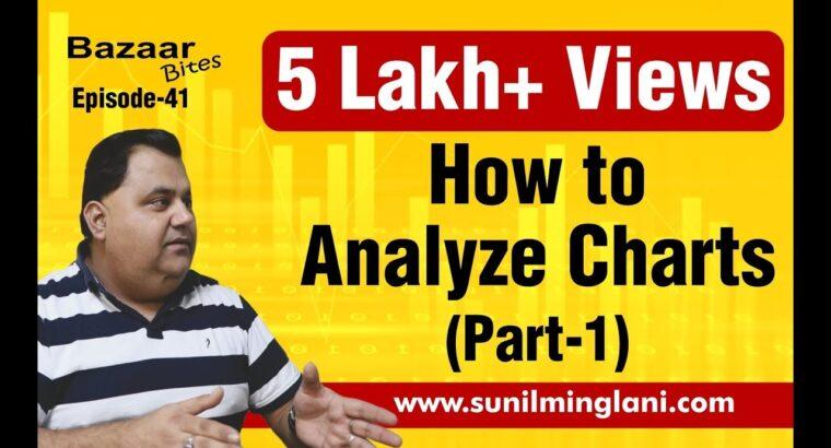 The right way to Analyze Charts : Half-1 (In Hindi) || Bazaar Bites Episode-41 || Sunil Minglani