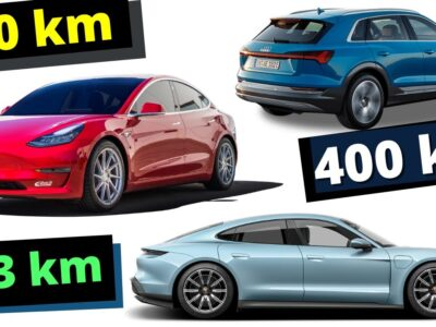 High 15 Upcoming Electrical Automobiles in India 2021