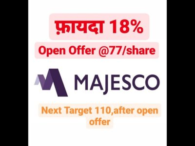Majesco share evaluation | Operator sport to build up shares, Majesco Information |Majesco now a Actual property