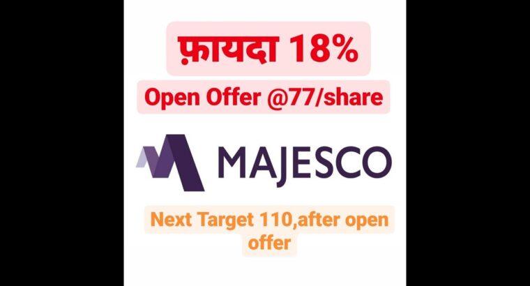Majesco share evaluation | Operator sport to build up shares, Majesco Information |Majesco now a Actual property