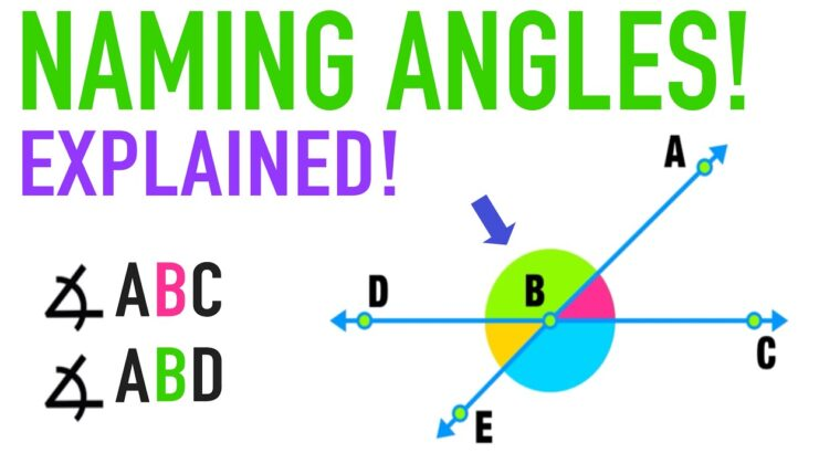 Angle Properties: Naming Angles with Letters Defined!