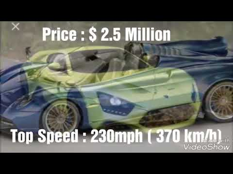Newest high 10 quickest automobiles of the world.