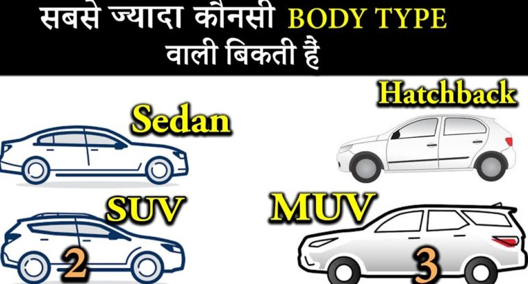 Gross sales Report By Automobiles Physique Kind In India | SUV | MUV | Sedan | Hatchback (Clarify In Hindi)